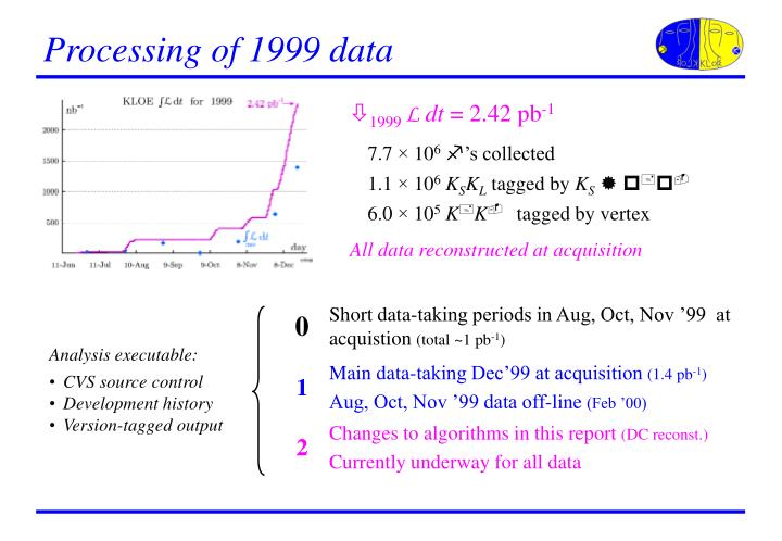 Processing of 1999 data