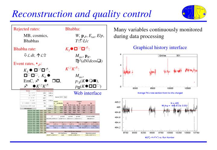 Reconstruction and quality control