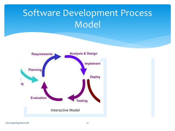 Software Development Process Model
