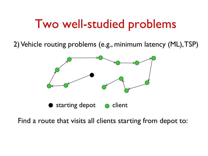 Two well-studied problems