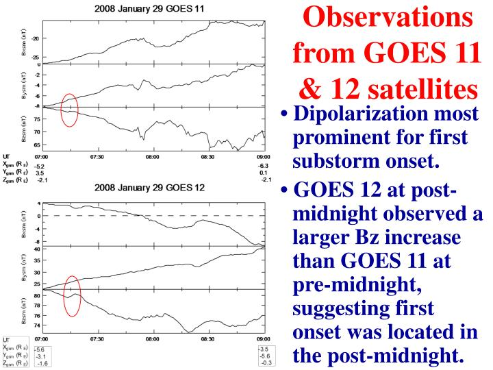 Observations from GOES 11 & 12 satellites
