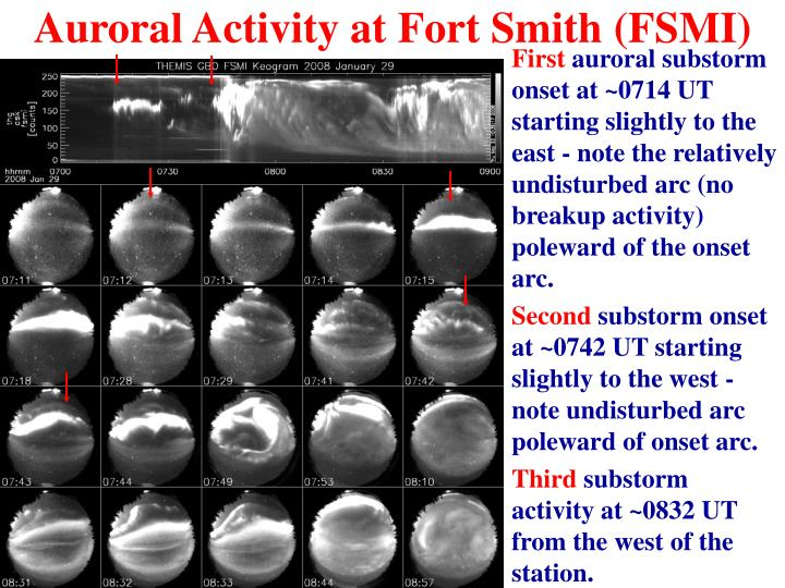Auroral Activity at Fort Smith (FSMI)