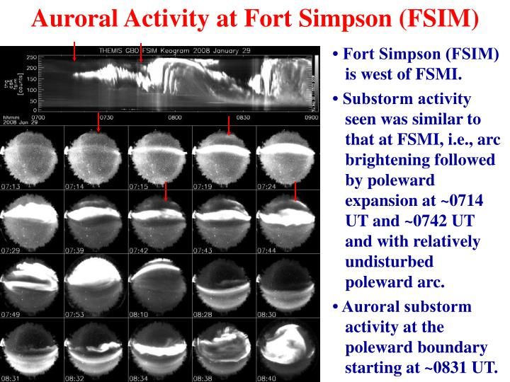 Auroral Activity at Fort Simpson (FSIM)