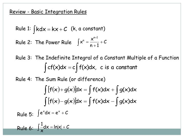 Review - Basic Integration Rules