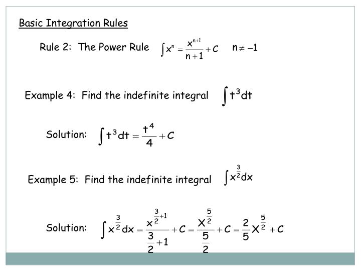 Basic Integration Rules