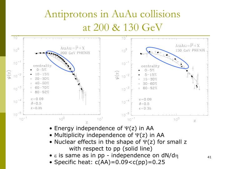 Antiprotons in AuAu collisions