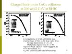 charged hadrons in cucu collisions at 200 62 gev at rhic