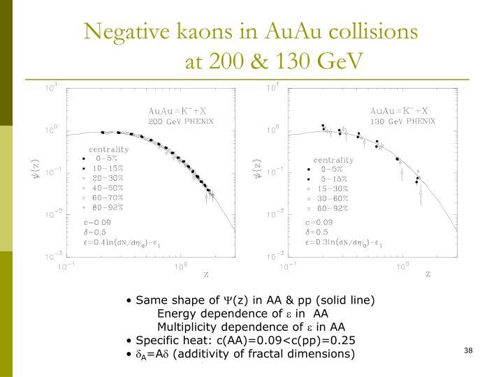Negative kaons in AuAu collisions