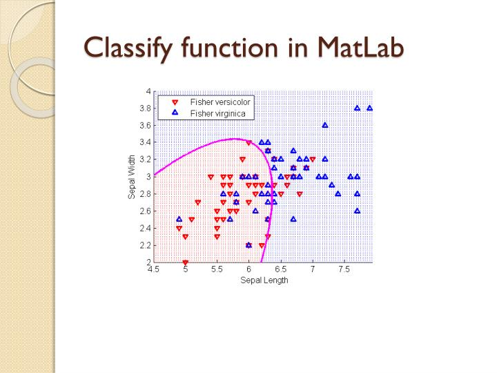 Classify function in