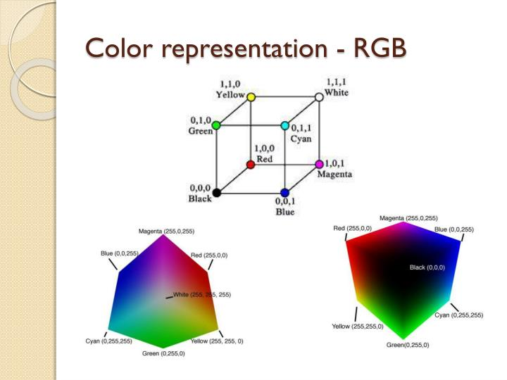 Color representation - RGB