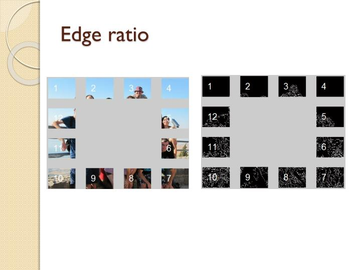 Edge ratio