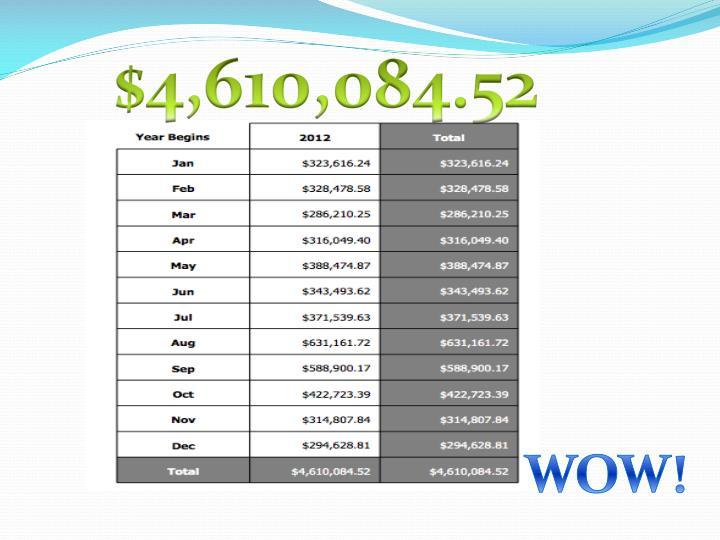 $4,610,084.52