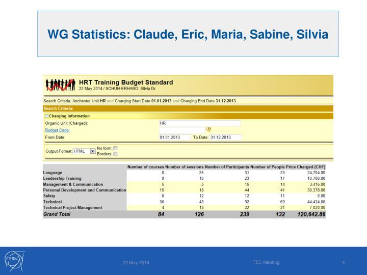 WG Statistics: Claude, Eric, Maria, Sabine, Silvia
