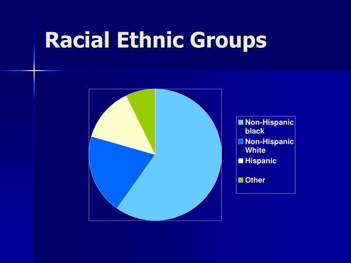 Racial Ethnic Groups