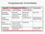 congressional committees1