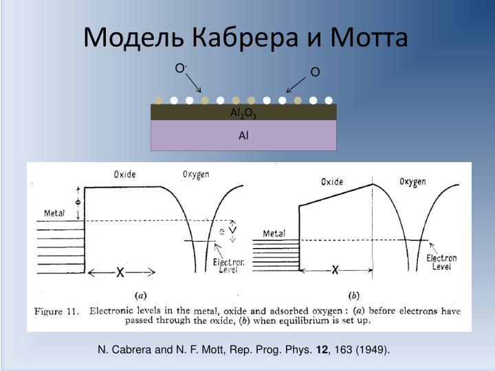 Модель Кабрера и Мотта