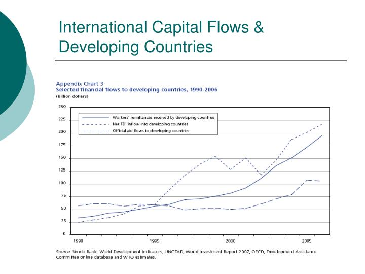 International Capital Flows & Developing Countries