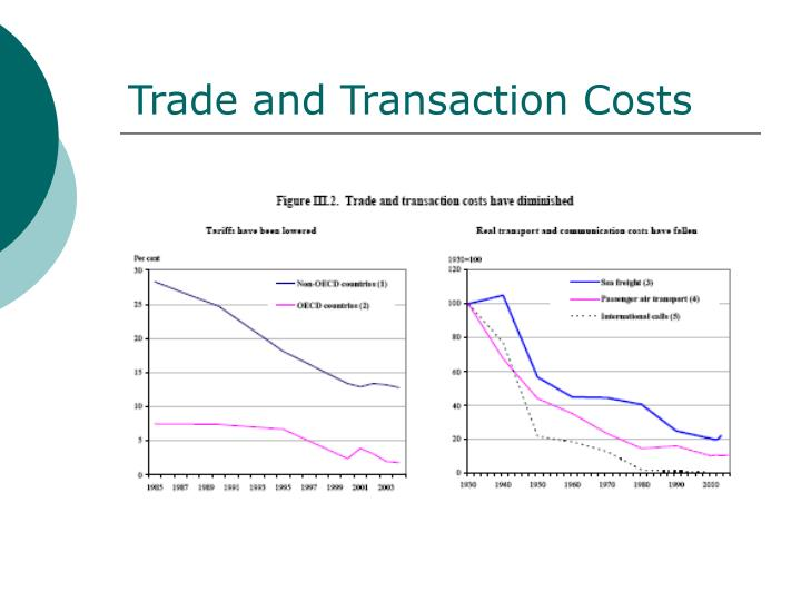 Trade and Transaction Costs