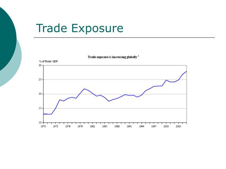 Trade Exposure