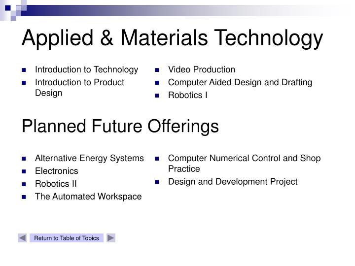 Applied & Materials Technology