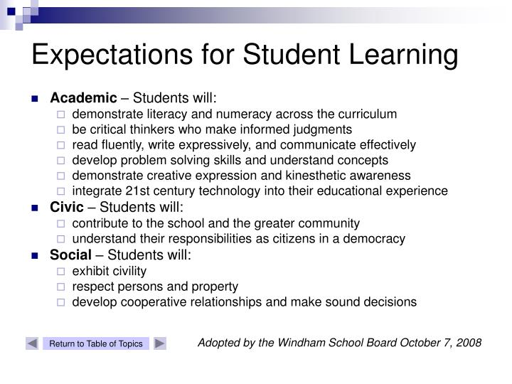 Expectations for Student Learning