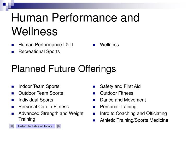 Human Performance and Wellness