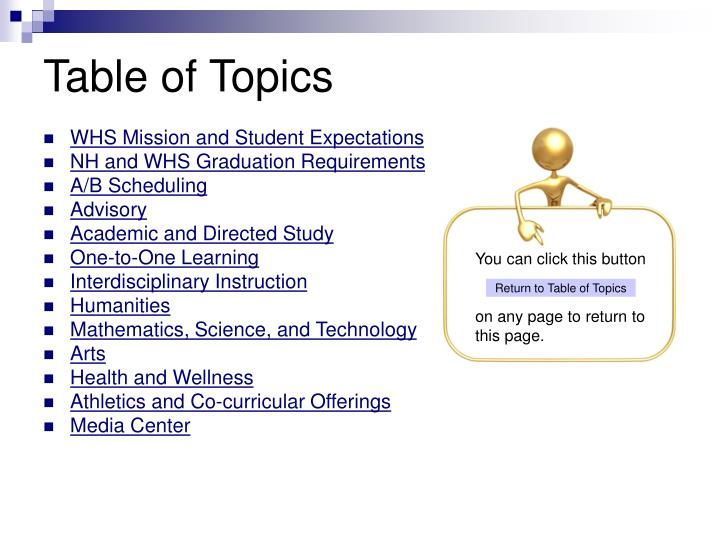 Table of Topics