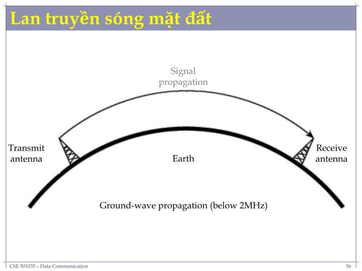Lan truyền sóng mặt đất