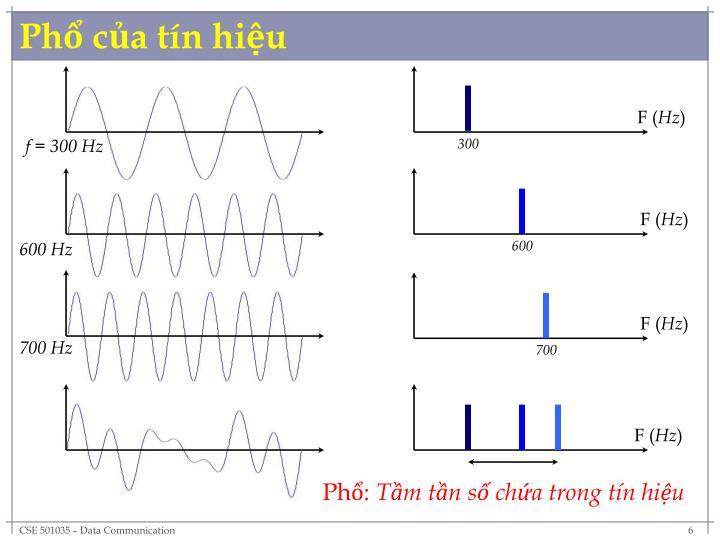 Phổ của tín hiệu