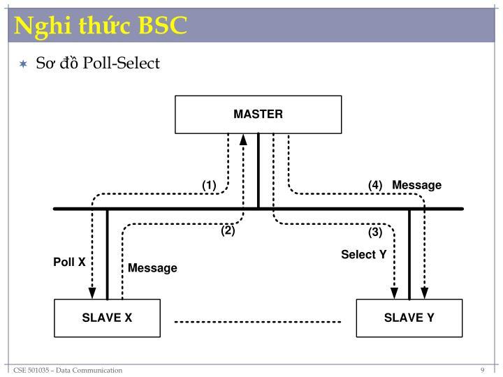 Nghi thức BSC