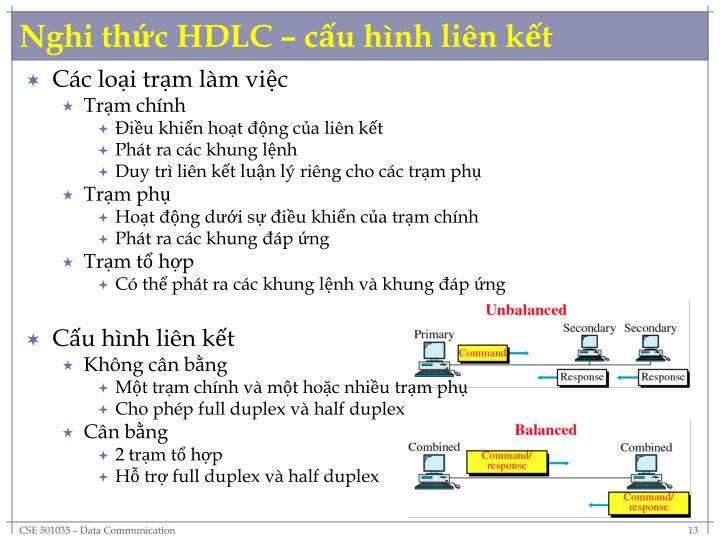 Nghi thức HDLC – cấu hình liên kết