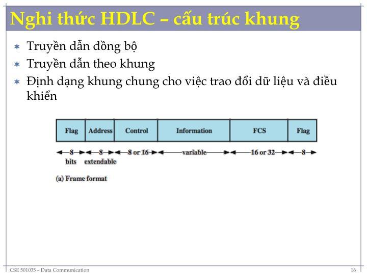 Nghi thức HDLC – cấu trúc khung