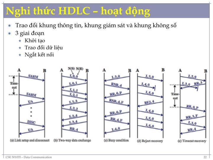 Nghi thức HDLC – hoạt động