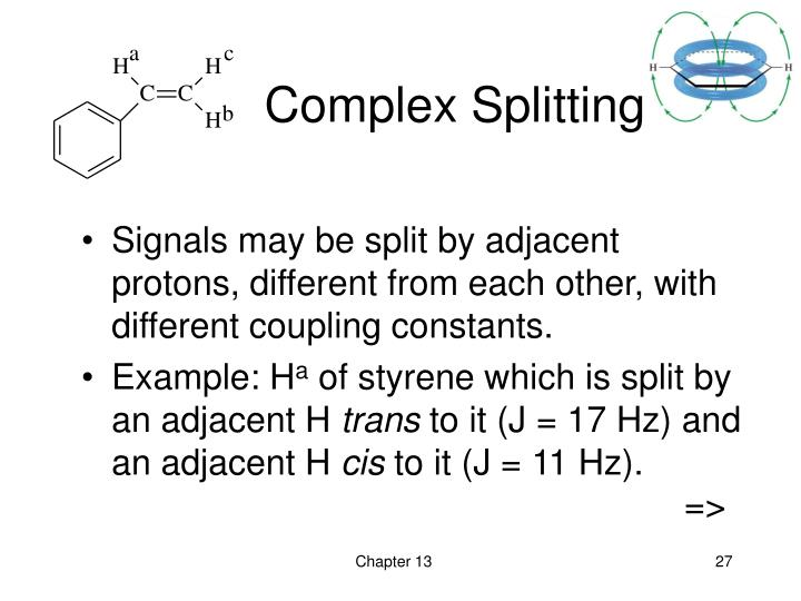 Complex Splitting