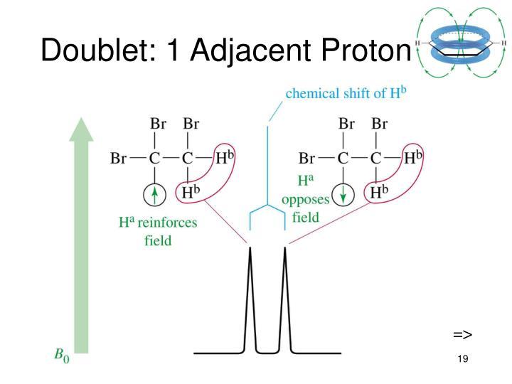 Doublet: 1 Adjacent Proton