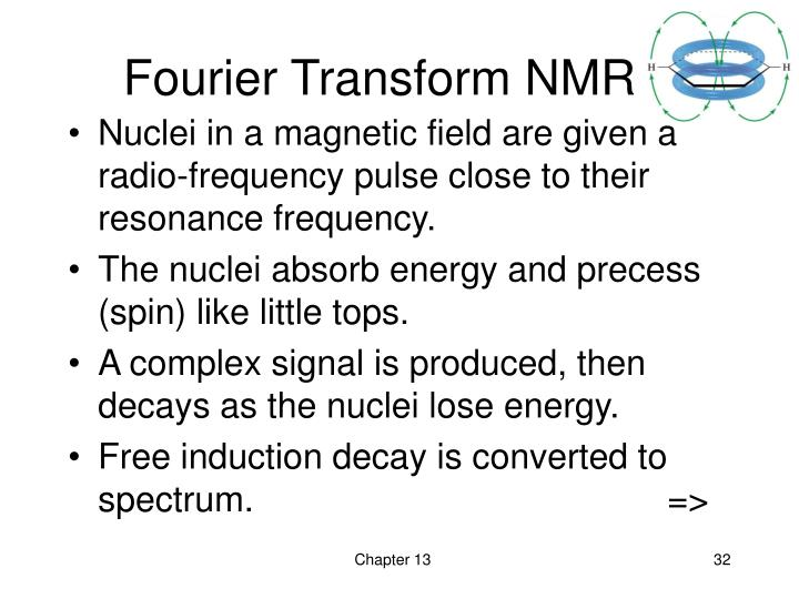 Fourier Transform NMR