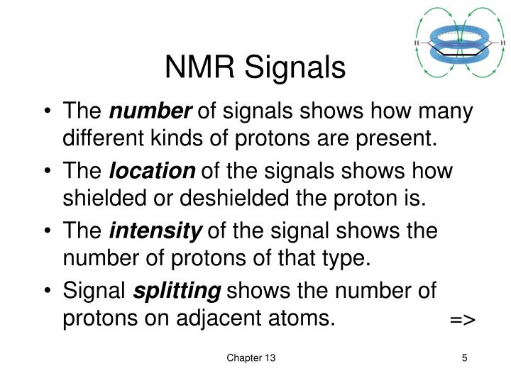 NMR Signals