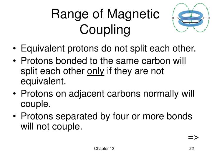 Range of Magnetic