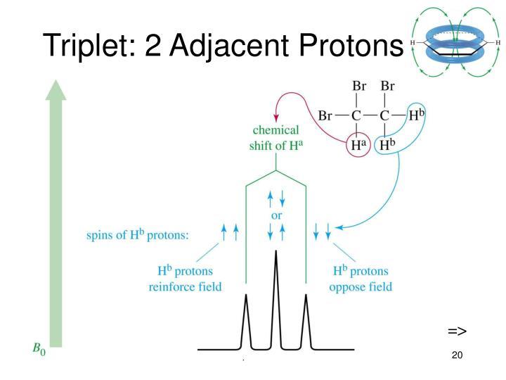 Triplet: 2 Adjacent Protons