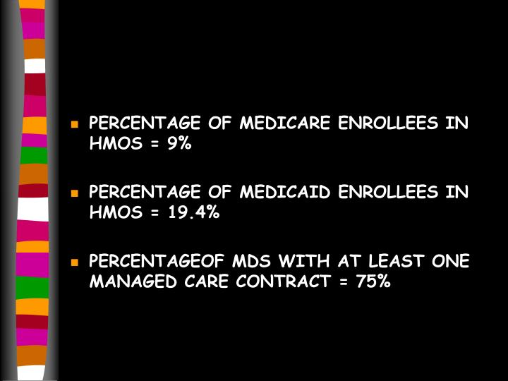 PERCENTAGE OF MEDICARE ENROLLEES IN HMOS = 9%