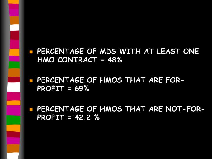 PERCENTAGE OF MDS WITH AT LEAST ONE HMO CONTRACT = 48%