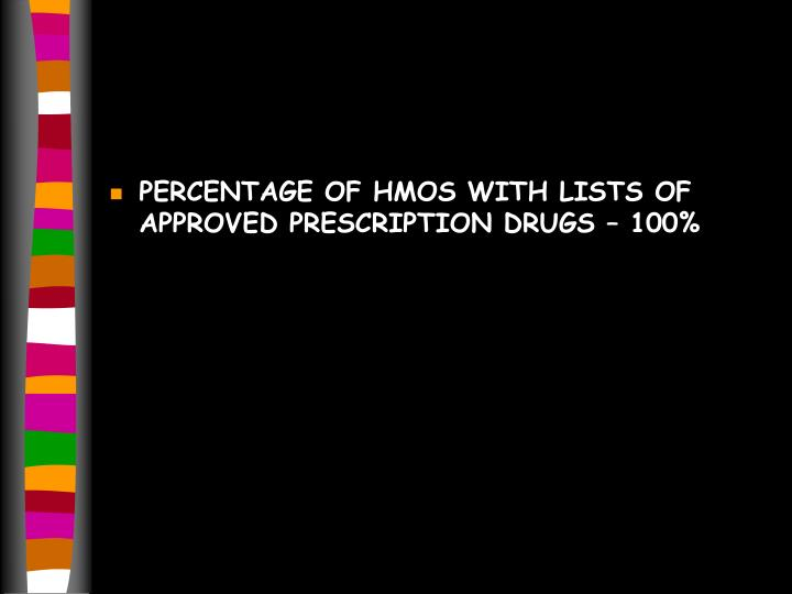PERCENTAGE OF HMOS WITH LISTS OF APPROVED PRESCRIPTION DRUGS – 100%