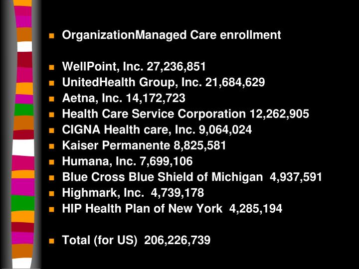OrganizationManaged Care enrollment