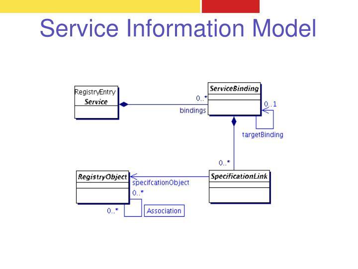 Service Information Model