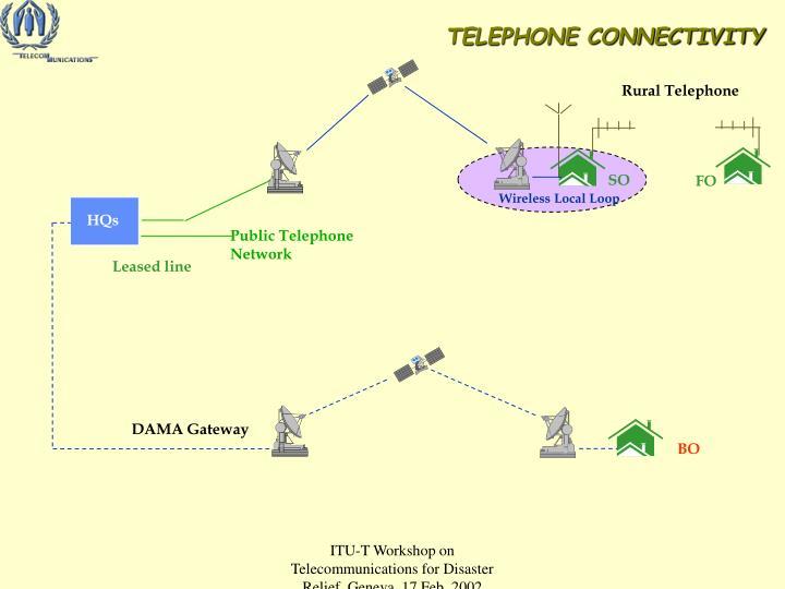 DAMA Gateway