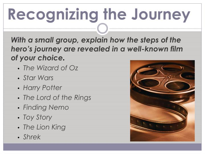 Lord Of The Rings Return Of The King Hero S Journey