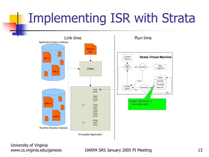 Implementing ISR with Strata