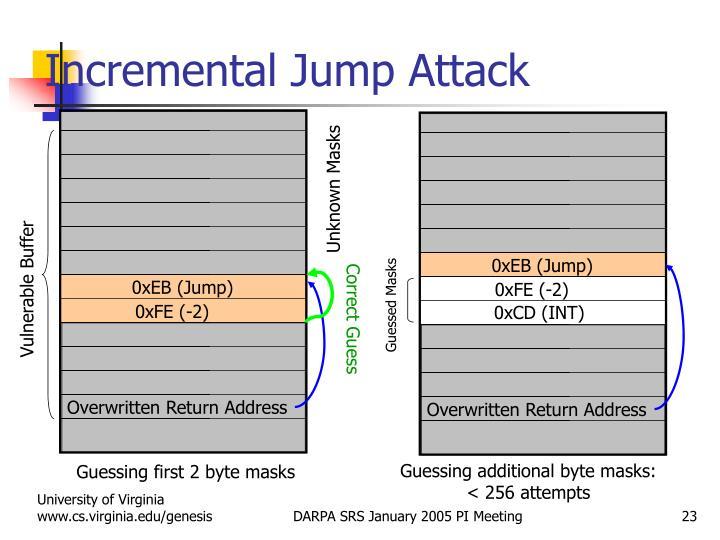 Incremental Jump Attack