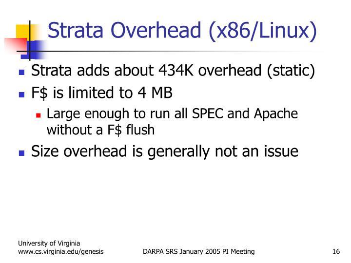 Strata Overhead (x86/Linux)