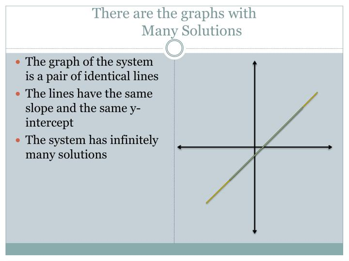 There are the graphs with